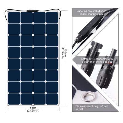ベランダ太陽光発電 設置までの準備