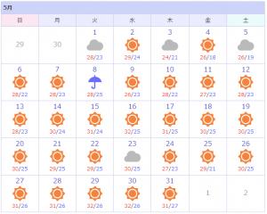 那覇市天気 2018年5月