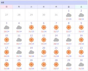 那覇市2018年6月天気