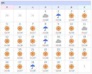 2018年那覇市天気