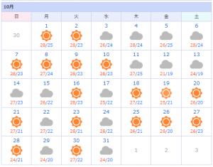 那覇市天気18年10月